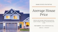 House Price in USA