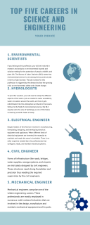 Short infographic