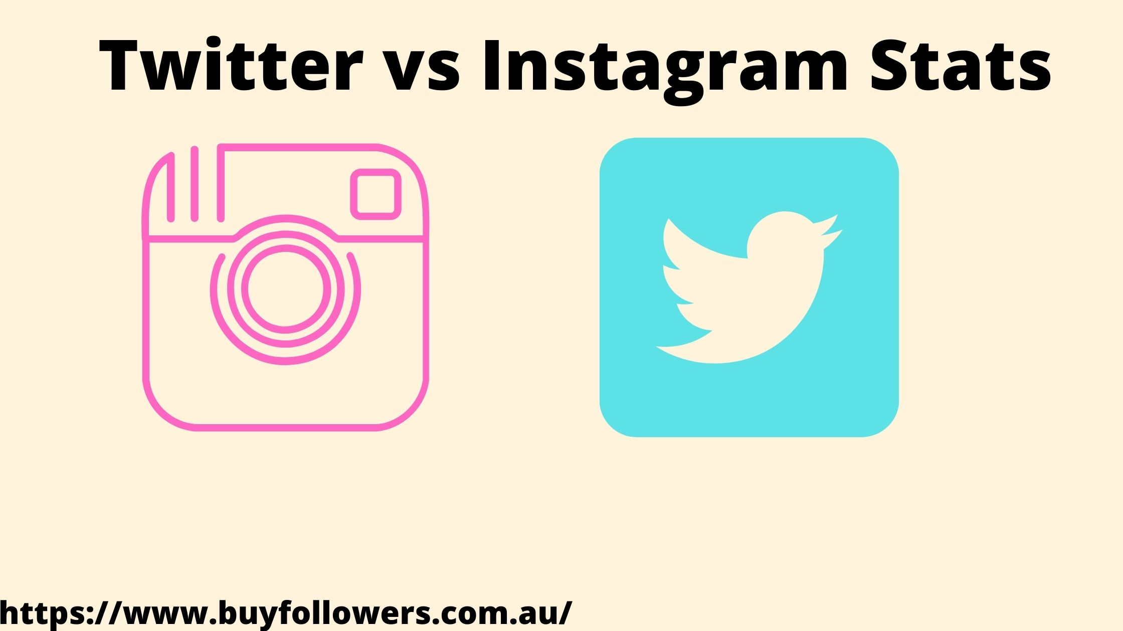 Twitter vs. Instagram: Which is the best for your product